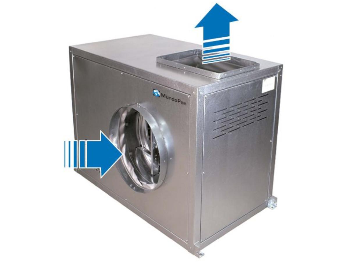 caja ventilación impulsion vertical lg0 vsa-mu 400º 2h 12 6 0,55kw (3 4cv) ve10950 mundofan
