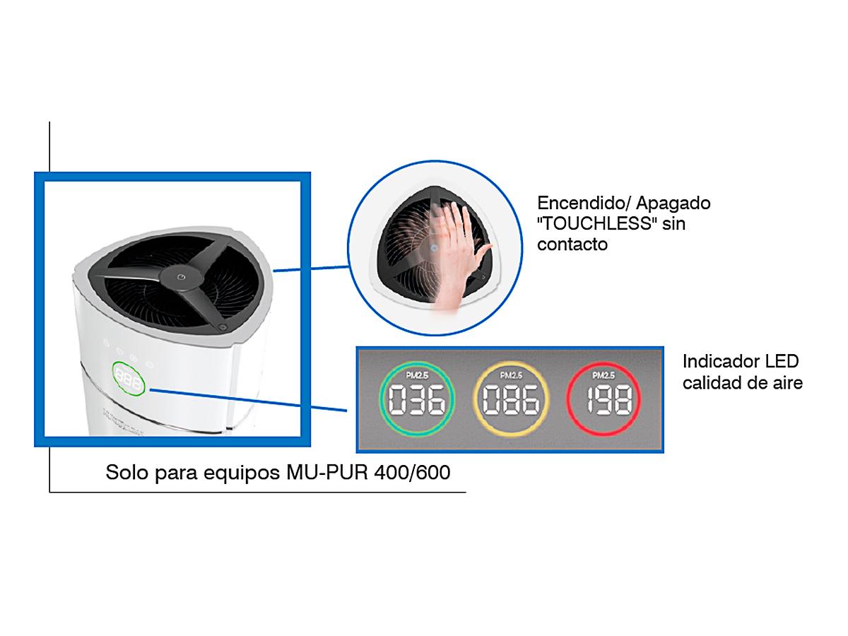 Purificador de Aire MU-PUR 600 Y 400 - 99,95% eficacia Mundo Clima